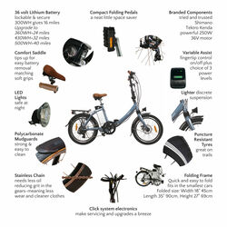 Juicy Bike COMPACT PLUS Folding Electric Bike TOR 3 Thumbnail